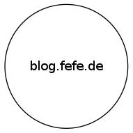 Externe Inhalte auf http://blog.fefe.de